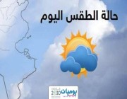 حالة الطقس لليوم سحب رعدية ورياح متربة