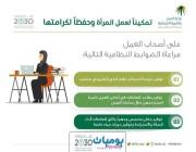 وزارة العمل: تؤكد على عدد من الضوابط لحفظ كرامة المرأة أثناء أداء عملها