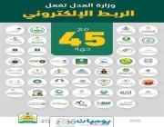 وزارة العدل تفعل عمليات الربط الإلكتروني مع 45 جهة حكومية جديدة