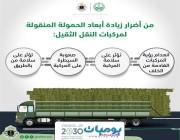 المرور زيادة الحمولة المنقولة لمركبات النقل الثقيل على الحد المسموح به تعد مخالفة مرورية