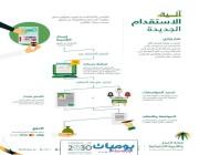 وزارة العمل والتنمية الاجتماعية تعتمد آلية استقدام جديدة