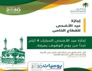 وزارة العمل والتنمية الاجتماعية تحدد إجازة عيد الأضحى لموظفي القطاع الخاص