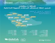 هيئة الطيران المدني تعلن إضافة مطارات بالمدن التاليه