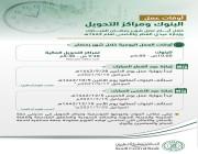 """""""البنك المركزي السعودي"""" يحدد أوقات عمل البنوك خلال شهر رمضان وإجازة عيدي الفطر والأضحى"""