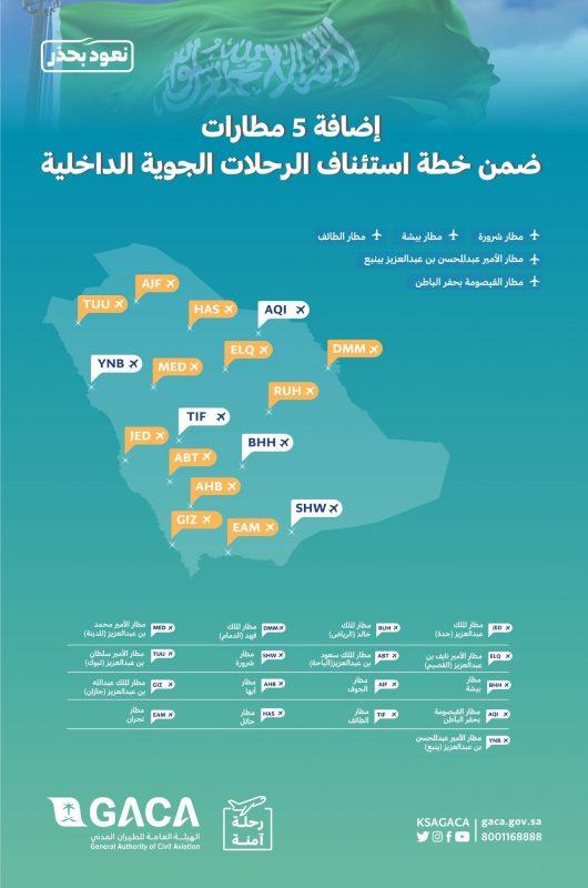 IMG ٢٠٢٠٠٦٠٩ ٠٠٤٩٠٠ 530x800 - هيئة الطيران المدني تعلن إضافة مطارات بالمدن التاليه