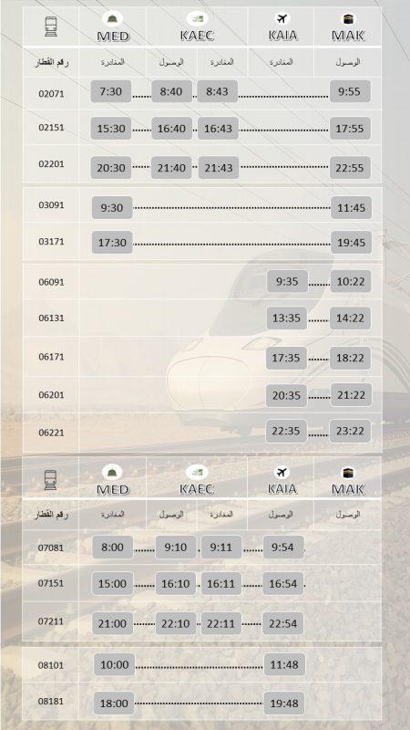 32F5FEF7 EC05 4158 BBD3 620D61558CD5 450x800 - «قطار الحرمين» يعلن جدول الرحلات من 1 إلى 10 يوليو
