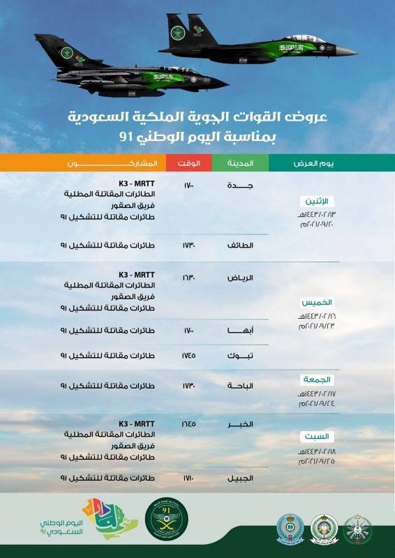 """4C2B9B84 10EF 49C3 905B 5B1D3B66264C 566x800 - """"الدفاع"""" تنشر الجدول الزمني لعروض الطيران التي تنفذها القوات الجوية الملكية السعودية بمناسبة اليوم الوطني91"""